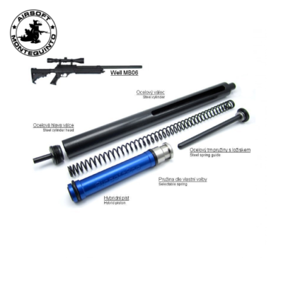 KIT COMPLETO CILINDRO APS SR2 – AIRSOFTPRO